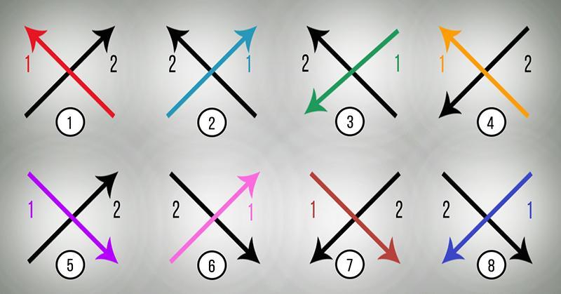 Как да определим характера според почерка и начина на писане на